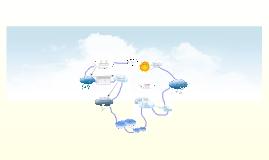CMN 1148 Communication Climate