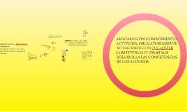 Copy of CATEGORIAS DE LA DIDACTICA