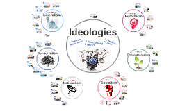 Ideologier (english)