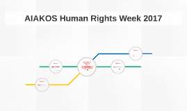 AIAKOS Human Rights Week 2017