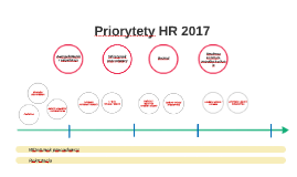Priorytety HR 2017