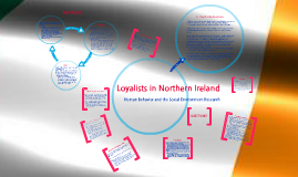 Loyalists in Ulster of Northern Ireland