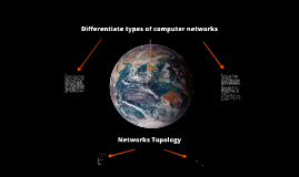 Differentiate types of computer networks
