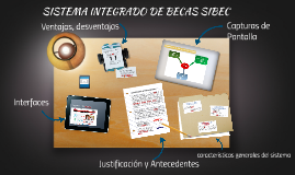 SISTEMA INTEGRADO DE BECAS SIBEC
