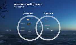 jamestown and plymouth compare and contrast Jamestown and plymouth reading directions: read the summary below of the two towns and compare them on the venn diagram worksheet feel free to use your guided notes as well  location of the settlements jamestown offered a good defensive position warm climate and fertile soil allowed large plantations to prosper plymouth provided an.