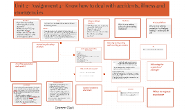 Unit 2- Assignment 4- Know how to deal with accidents, illne