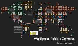 Copy of Współpraca  Polski  z Zagranicą
