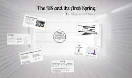 The US and the Arab Spring