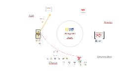 AULA- METODOLOGIA - DESIGN INTERIORES