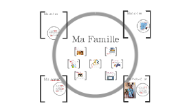 Copy of Ma Famille