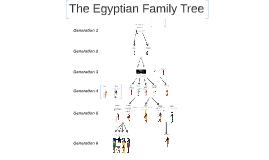 Tefnut Family Tree
