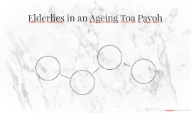 the chrysalids prejudice discrimination by coco luk on prezi elderlies in an ageing toa payoh