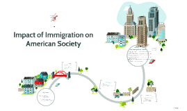 Copy of Impact of Immigration on American Society