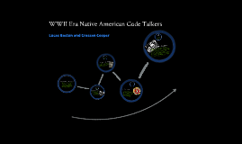 WWII Era Native American Code Talkers