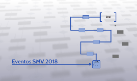 Eventos SMV 2018