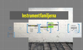 Copy of Instrumentfamiljerna