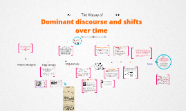 History of dominant discourse to disability by Jo  Fraser