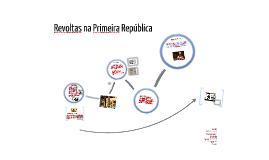 Rebeliões na 1ª República