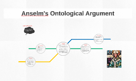 anselms argument Ao1: explain anselms ontological argument anselm wanted to prove the existence of god, so he proposed the ontological argument the ontological argument is deductive, and uses a priori.
