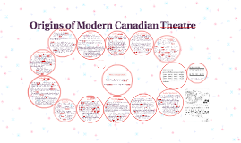 Canadian Theatre
