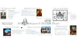 Copy of William Shakespeare & The Globe Theater