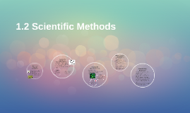 Copy of Copy of 1.2 Scientific Methods