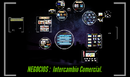 Copy of Copy of Negocios: INTERCAMBIO COMERCIAL