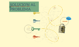 Copy of SOLUCION AL PROBLEMA