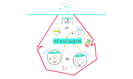Copy of Standards-Based Grading