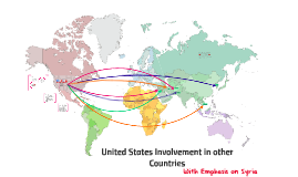 United States Invovlement in other Countries
