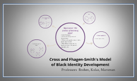 Copy of Cross and Fhagen-Smith's Model of Black Identity Development