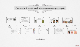 Cosmetic Trends and Advancements 1920-1960