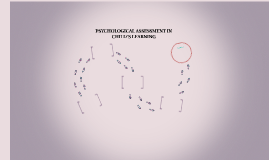 PSYCHOLOGICAL ASSESSMENT IN CHILD'S LEARNING