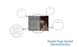 Double Page Spread Deconstruction