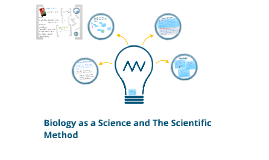The Scientific Method & Nature of Biology