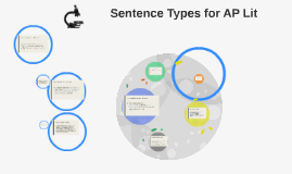 Sentence Types For AP Literature