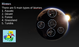 Copy of Biomes