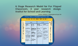 6 Stage Research Model for For Flipped Classroom, 3 year res