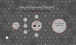 Law and business Chapter3