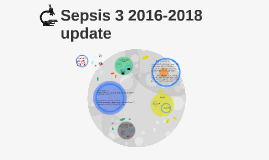 Sepsis 3 2016 update