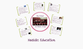 Hasidic Education