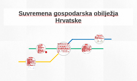Suvremena gospodarska obilježja Hrvatske