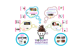 Copy of Yogurt Mountain: Marketing Segmentation Analysis