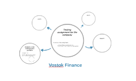 Testing assignment for company Vostok Finance