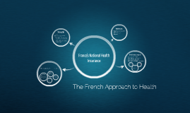 French Healthcare Presentation