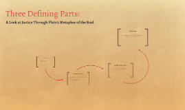 Three Defining Parts