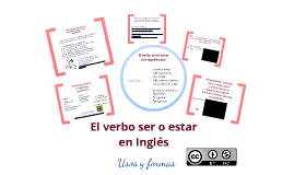 Verbo ser/estar en Inglés (to be verb in English)