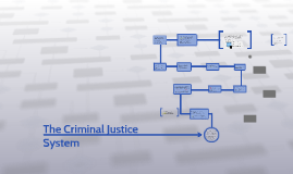 Copy of The Criminal Justice System