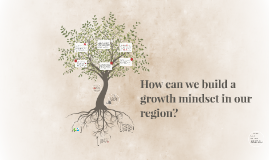 How do we establish a growth culture in our region?