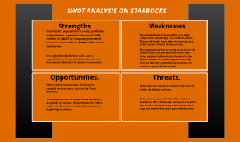 swot coffee and starbucks global quest